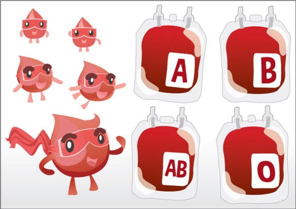blood-type2.2jpg